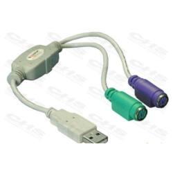 DELOCK Átalakító USB 1.1 to 2x PS2